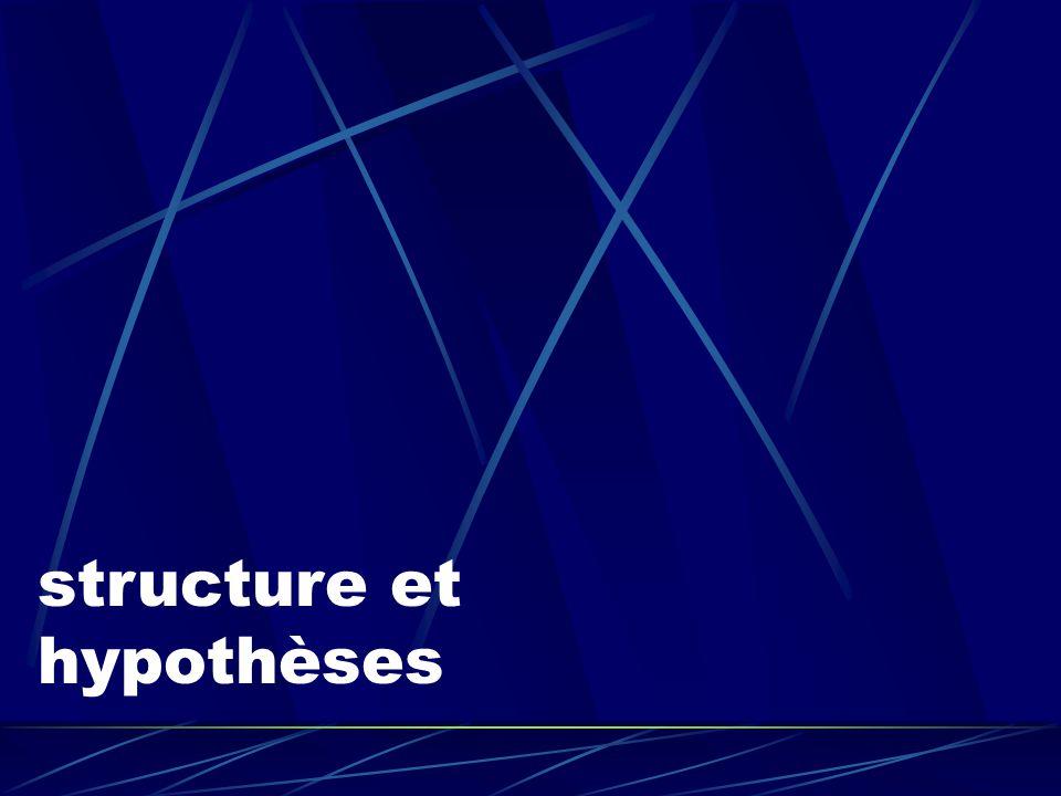 méthodologie: présentation du modèle théorique Hart (1995) d'après Grossman et Hart (1986) III