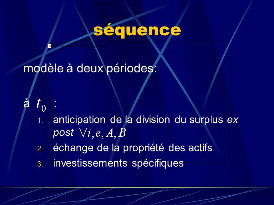 spécificité de l'intrant est spécifique à relation entre M1 et M2 se vend à prix existe un intrant substitut non- spécifique vendu à