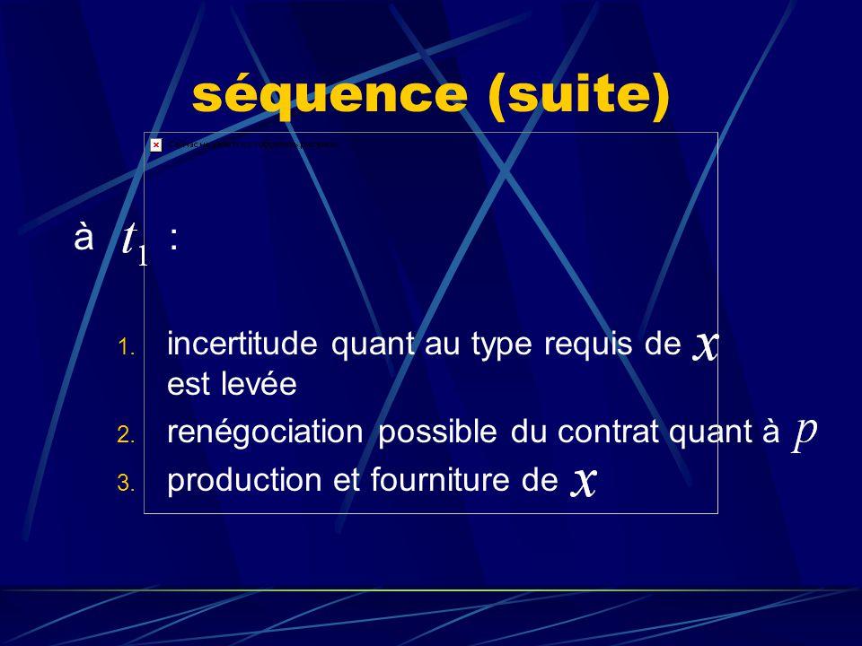 séquence modèle à deux périodes: à : 1. anticipation de la division du surplus ex post 2. échange de la propriété des actifs 3. investissements spécif