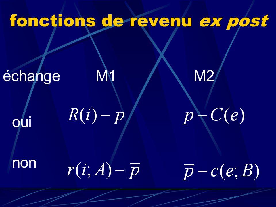 structure informationnelle information complète et symétrique type requis de est indescriptible autres variables observables mais non- vérifiables ant