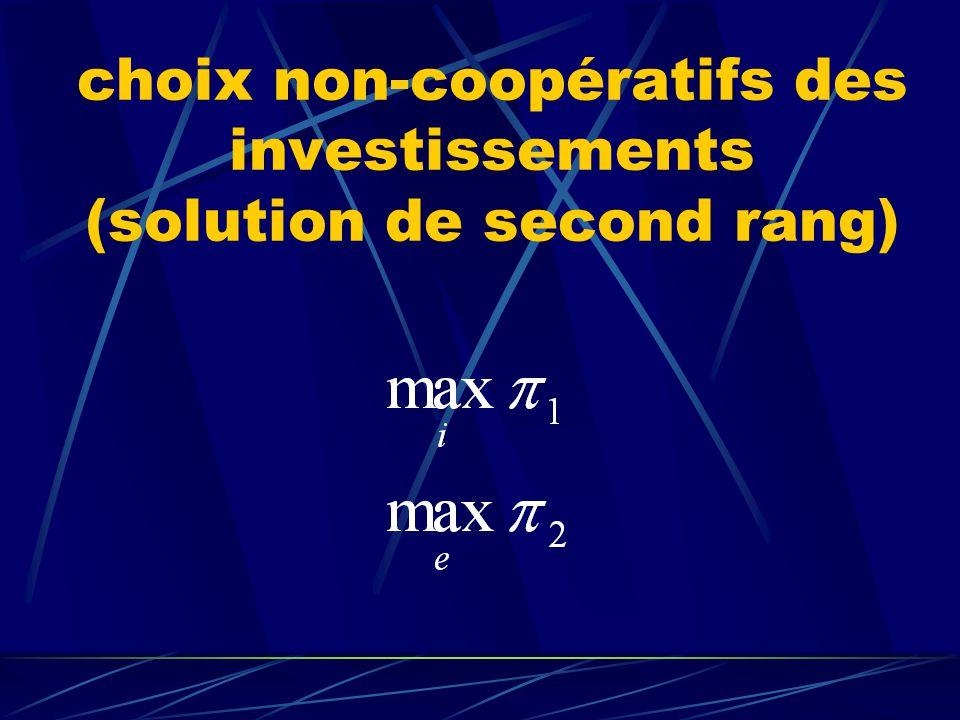 choix coopératifs des investissements (solution de premier rang)