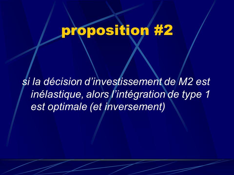 proposition #1 où j est le type d'intégration