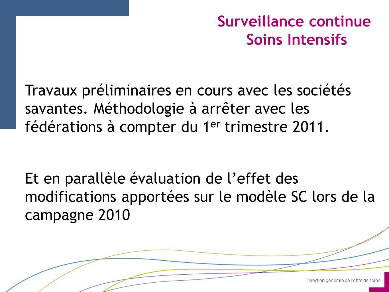 Direction générale de l'offre de soins Surveillance continue Soins Intensifs Travaux préliminaires en cours avec les sociétés savantes.