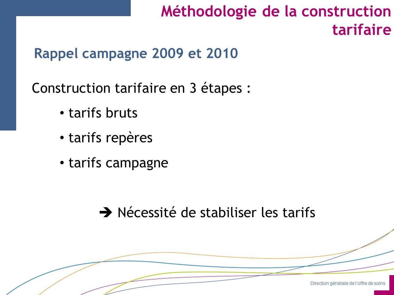 Direction générale de l'offre de soins Méthodologie de la construction tarifaire Rappel campagne 2009 et 2010 Construction tarifaire en 3 étapes : tarifs bruts tarifs repères tarifs campagne  Nécessité de stabiliser les tarifs