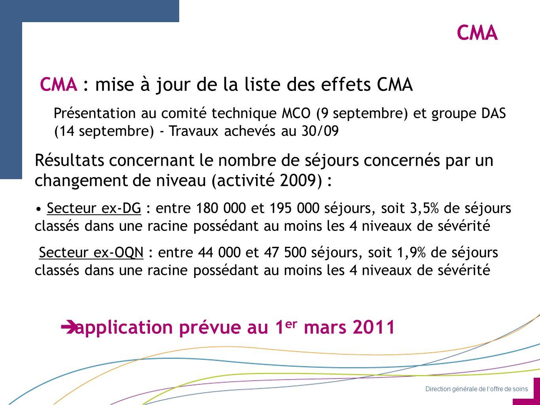 Direction générale de l'offre de soins CMA CMA : mise à jour de la liste des effets CMA Présentation au comité technique MCO (9 septembre) et groupe DAS (14 septembre) - Travaux achevés au 30/09 Résultats concernant le nombre de séjours concernés par un changement de niveau (activité 2009) : Secteur ex-DG : entre 180 000 et 195 000 séjours, soit 3,5% de séjours classés dans une racine possédant au moins les 4 niveaux de sévérité Secteur ex-OQN : entre 44 000 et 47 500 séjours, soit 1,9% de séjours classés dans une racine possédant au moins les 4 niveaux de sévérité  application prévue au 1 er mars 2011