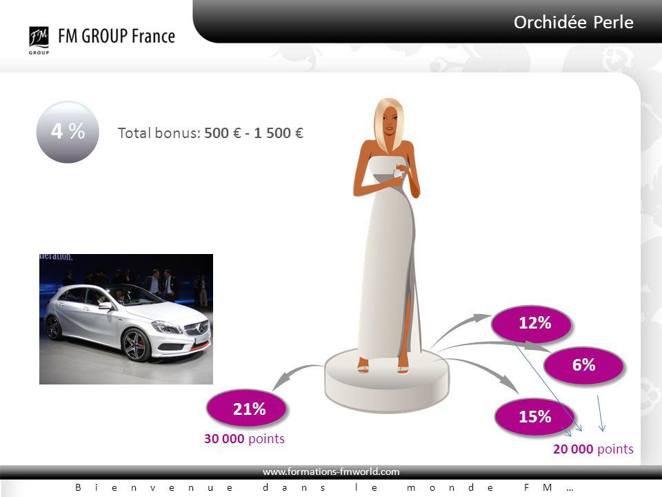 www.formations-fmworld.com Bienvenue dans le monde FM… Orchidée Perle 12% 6% 15% 21% 30 000 points 4 % Total bonus: 500 € - 1 500 € 20 000 points