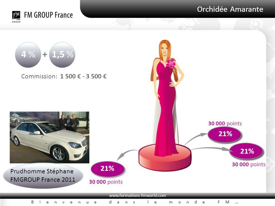 www.formations-fmworld.com Bienvenue dans le monde FM… Orchidée Amarante 12% 6% % 21% 4 % + 1,5 % Commission: 1 500 € - 3 500 € 30 000 points Prudhomme Stéphane FMGROUP France 2011