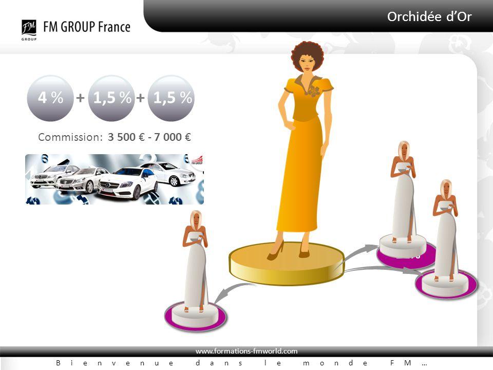 www.formations-fmworld.com Bienvenue dans le monde FM… Orchidée d'Or 21% 4 % + 1,5 % + 1,5 % Commission: 3 500 € - 7 000 €