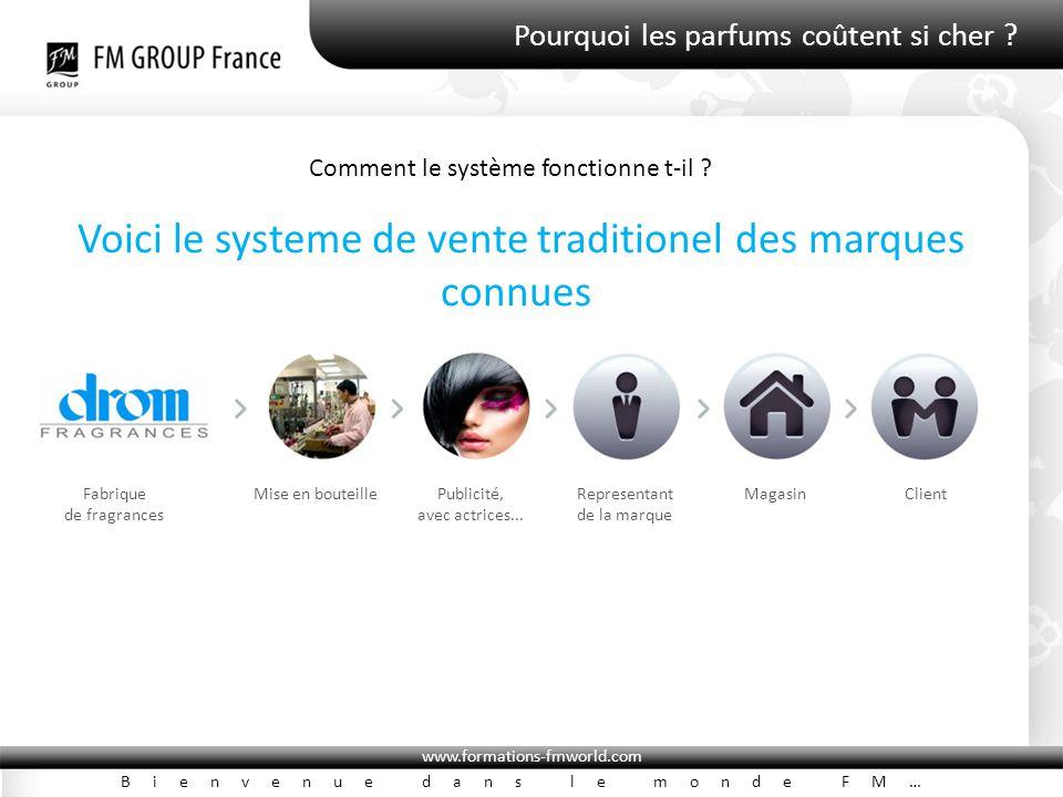www.formations-fmworld.com Bienvenue dans le monde FM… Pourquoi les parfums coûtent si cher .