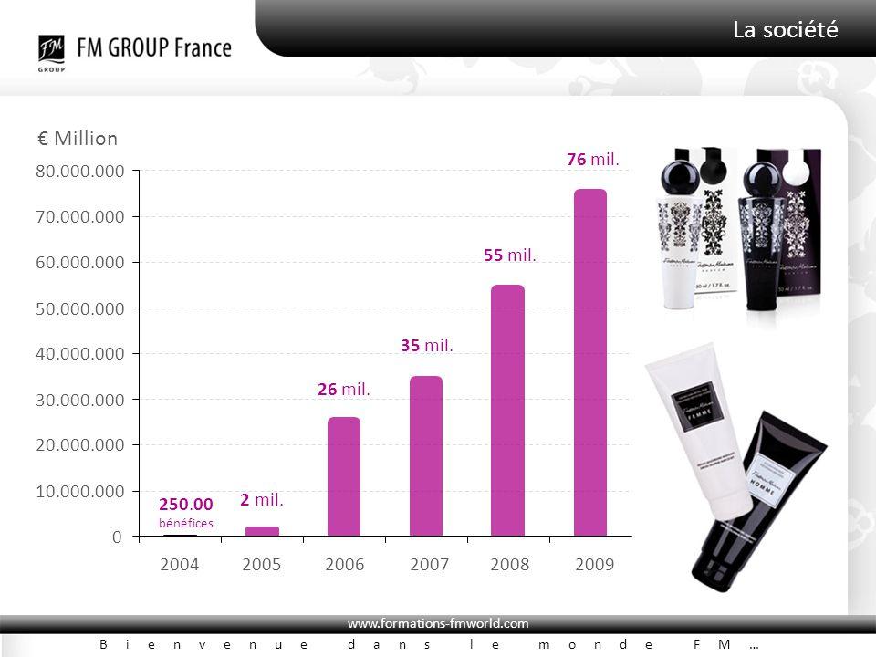 www.formations-fmworld.com Bienvenue dans le monde FM… La société € Million 76 mil. 55 mil. 35 mil. 26 mil. 2 mil. 250.00 bénéfices 0 10.000.000 20.00
