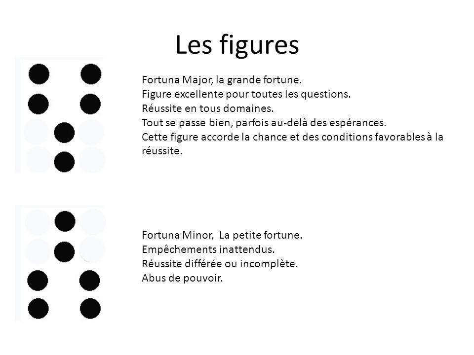 Les figures Fortuna Major, la grande fortune. Figure excellente pour toutes les questions. Réussite en tous domaines. Tout se passe bien, parfois au-d