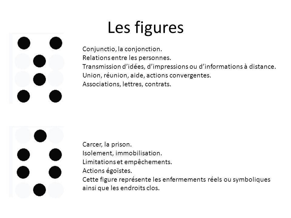 Les figures Conjunctio, la conjonction. Relations entre les personnes. Transmission d'idées, d'impressions ou d'informations à distance. Union, réunio