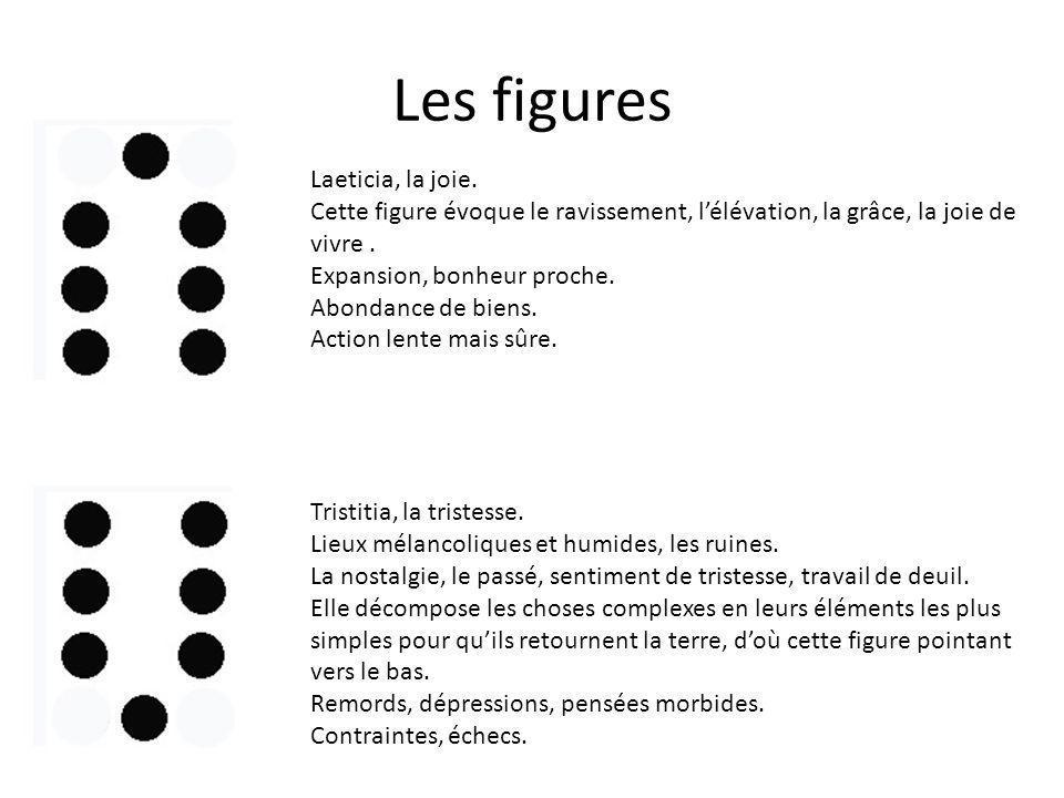 Les figures Laeticia, la joie. Cette figure évoque le ravissement, l'élévation, la grâce, la joie de vivre. Expansion, bonheur proche. Abondance de bi
