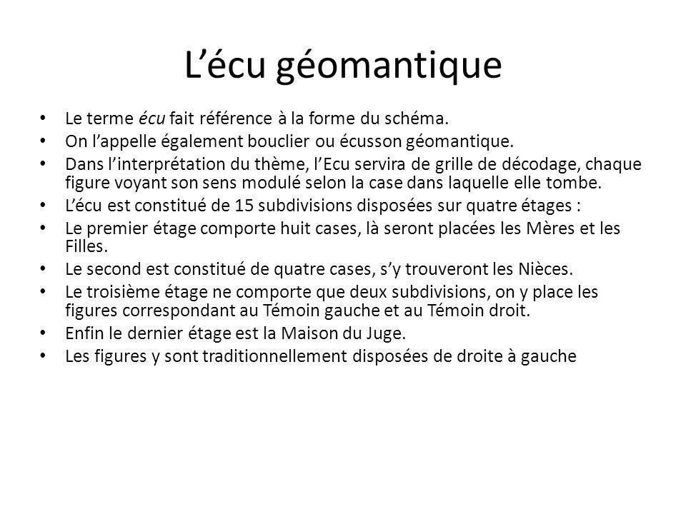 L'écu géomantique Le terme écu fait référence à la forme du schéma. On l'appelle également bouclier ou écusson géomantique. Dans l'interprétation du t