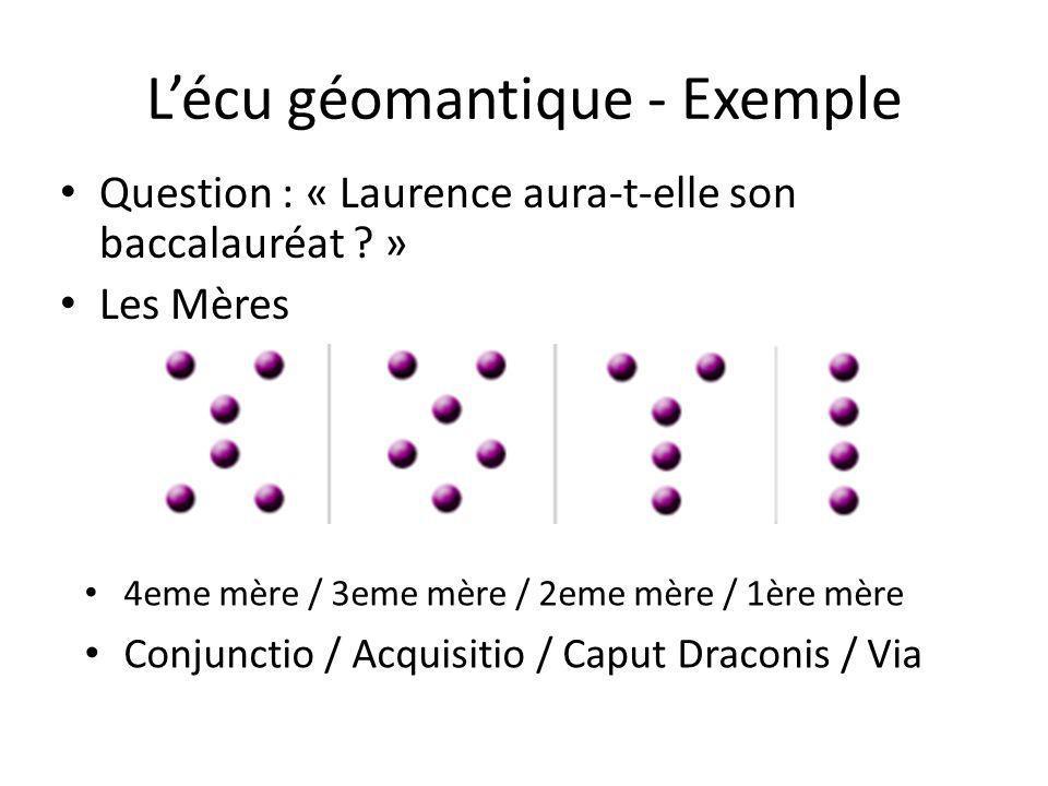 L'écu géomantique - Exemple Question : « Laurence aura-t-elle son baccalauréat ? » Les Mères 4eme mère / 3eme mère / 2eme mère / 1ère mère Conjunctio