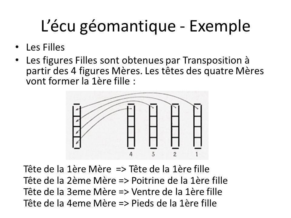 L'écu géomantique - Exemple Les Filles Les figures Filles sont obtenues par Transposition à partir des 4 figures Mères. Les têtes des quatre Mères von