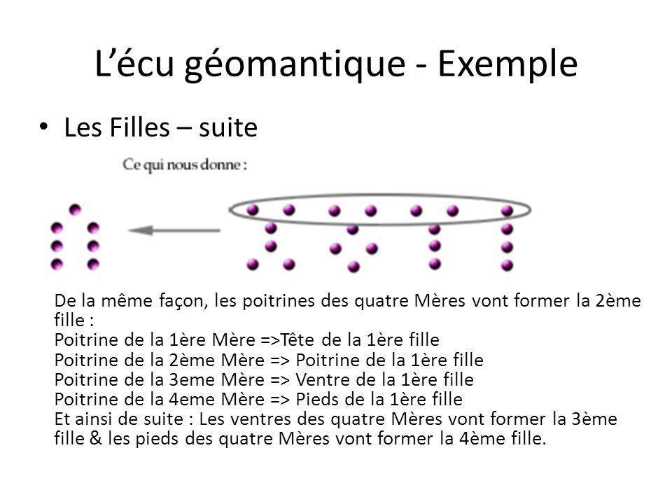 L'écu géomantique - Exemple Les Filles – suite De la même façon, les poitrines des quatre Mères vont former la 2ème fille : Poitrine de la 1ère Mère =