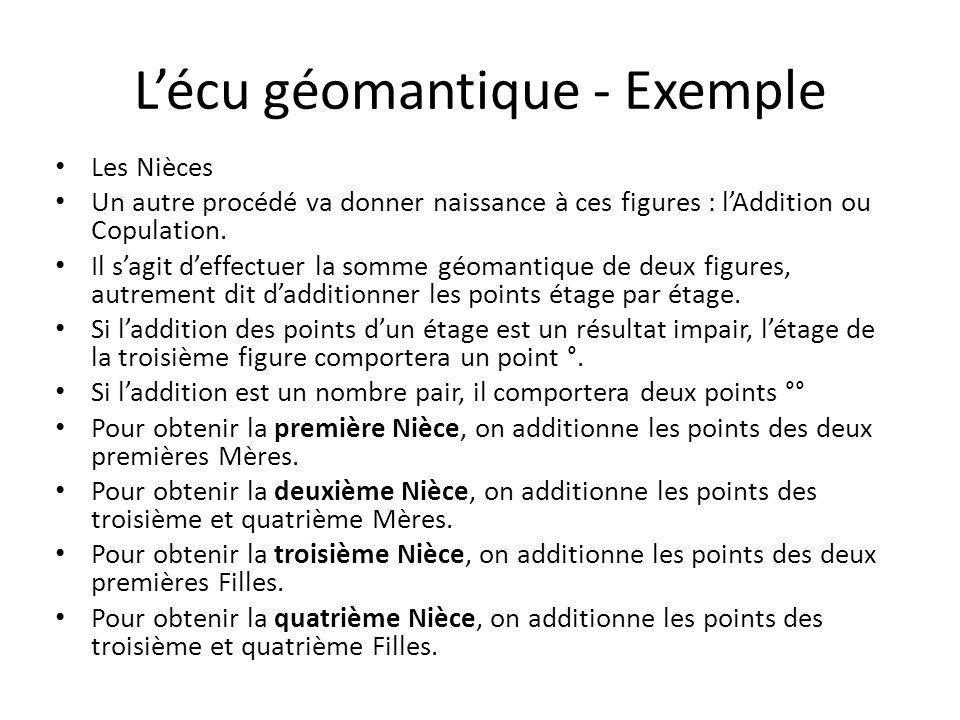 L'écu géomantique - Exemple Les Nièces Un autre procédé va donner naissance à ces figures : l'Addition ou Copulation. Il s'agit d'effectuer la somme g