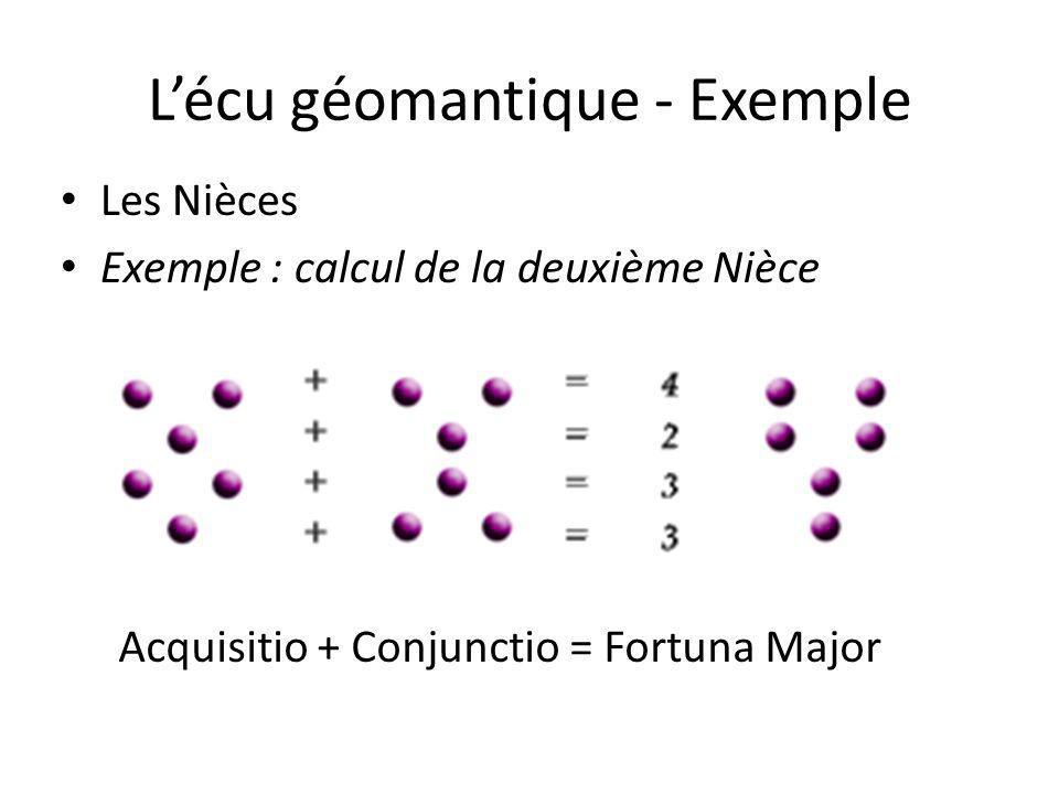 L'écu géomantique - Exemple Les Nièces Exemple : calcul de la deuxième Nièce Acquisitio + Conjunctio = Fortuna Major