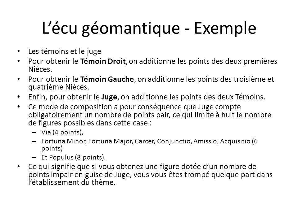 L'écu géomantique - Exemple Les témoins et le juge Pour obtenir le Témoin Droit, on additionne les points des deux premières Nièces. Pour obtenir le T