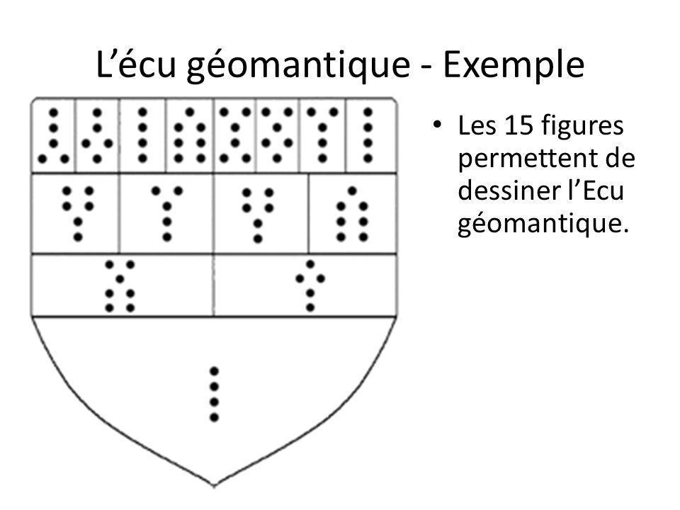 L'écu géomantique - Exemple Les 15 figures permettent de dessiner l'Ecu géomantique.