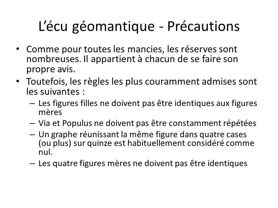 L'écu géomantique - Précautions Comme pour toutes les mancies, les réserves sont nombreuses. Il appartient à chacun de se faire son propre avis. Toute