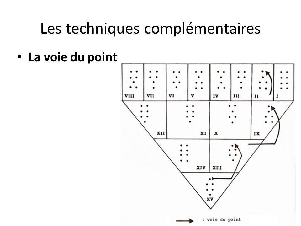 Les techniques complémentaires La voie du point