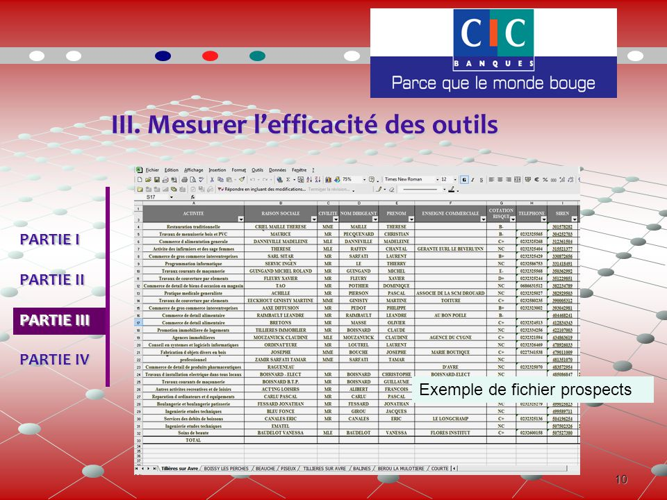 10 III. Mesurer l'efficacité des outils Exemple de fichier prospects PARTIE I PARTIE II PARTIE III PARTIE IV