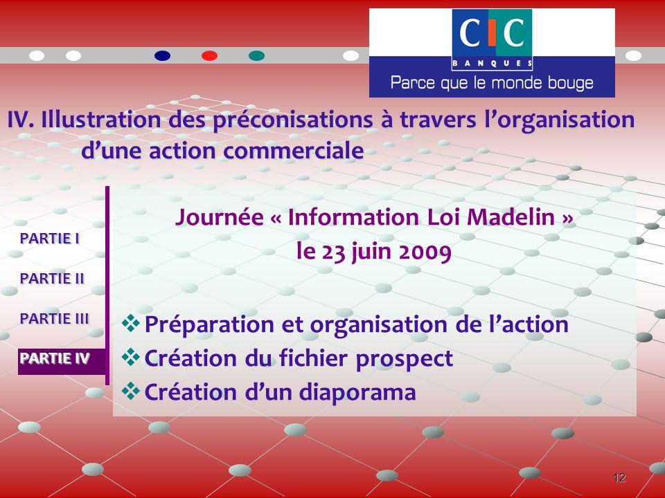 12 IV. Illustration des préconisations à travers l'organisation d'une action commerciale Journée « Information Loi Madelin » le 23 juin 2009  Prépara