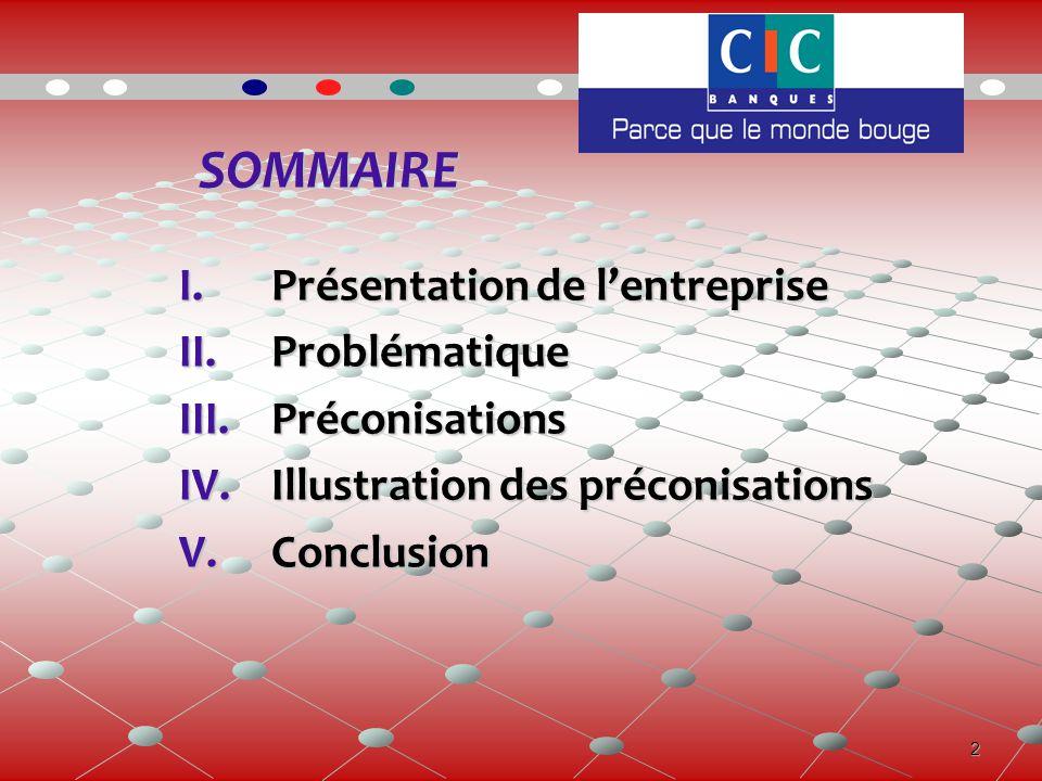2 SOMMAIRE I.Présentation de l'entreprise II.Problématique III.Préconisations IV.Illustration des préconisations V.Conclusion