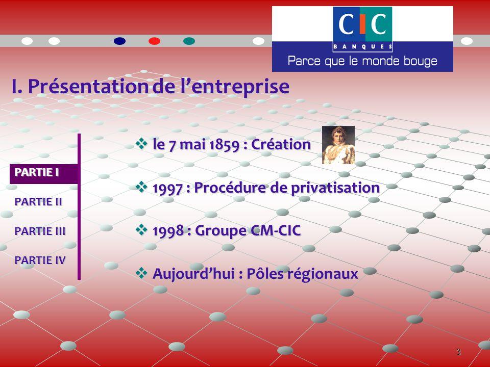 3 I. Présentation de l'entreprise  le 7 mai 1859 : Création  1997 : Procédure de privatisation  1998 : Groupe CM-CIC  Aujourd'hui : Pôles régionau
