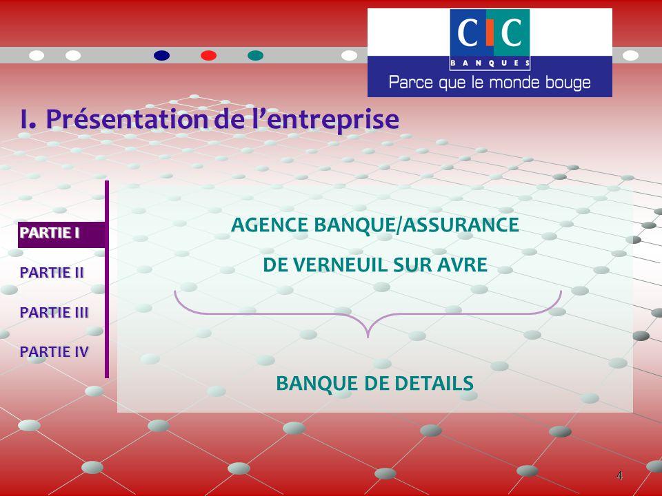 4 I. Présentation de l'entreprise AGENCE BANQUE/ASSURANCE DE VERNEUIL SUR AVRE BANQUE DE DETAILS PARTIE I PARTIE II PARTIE III PARTIE IV