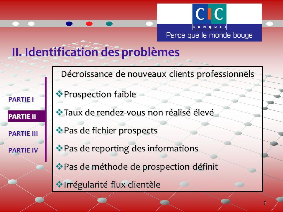 7 II. Identification des problèmes Décroissance de nouveaux clients professionnels  Prospection faible  Taux de rendez-vous non réalisé élevé  Pas