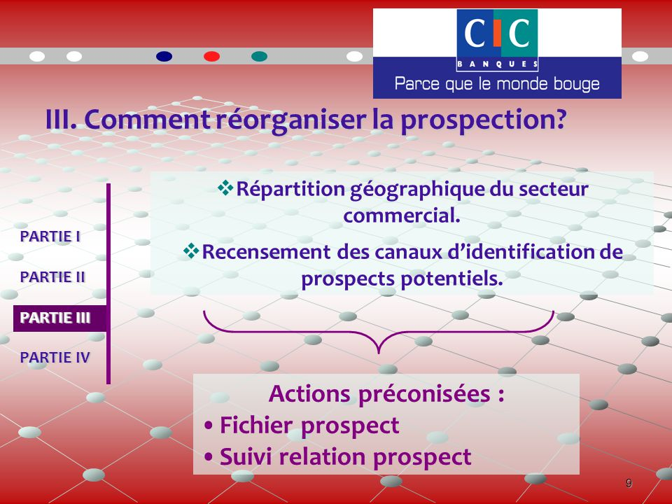 9 III. Comment réorganiser la prospection.