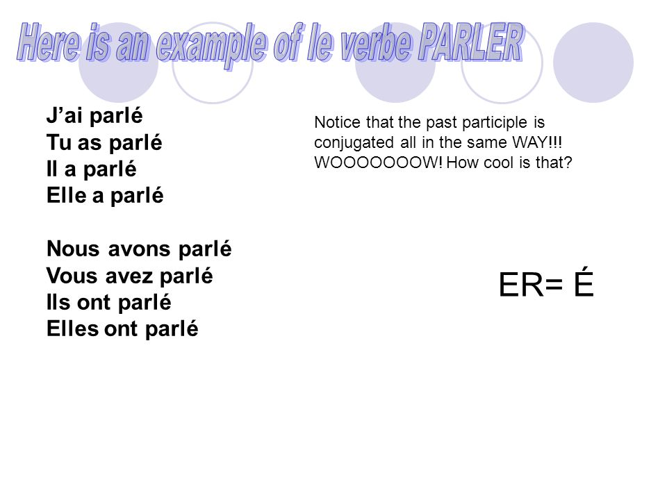 J'ai parlé Tu as parlé Il a parlé Elle a parlé Nous avons parlé Vous avez parlé Ils ont parlé Elles ont parlé Notice that the past participle is conjugated all in the same WAY!!.
