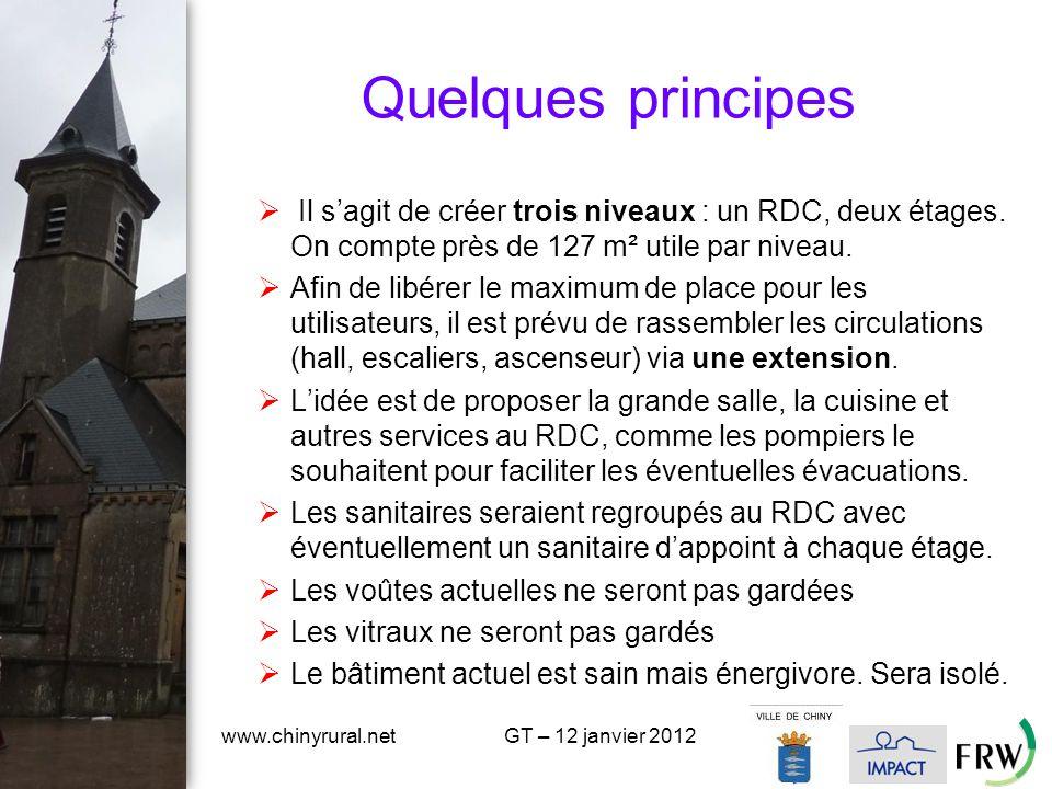 Quelques principes  Il s'agit de créer trois niveaux : un RDC, deux étages.