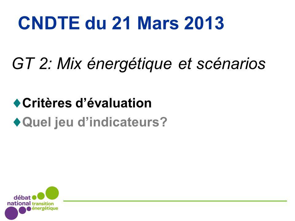 CNDTE du 21 Mars 2013 GT 2: Mix énergétique et scénarios  Critères d'évaluation  Quel jeu d'indicateurs?