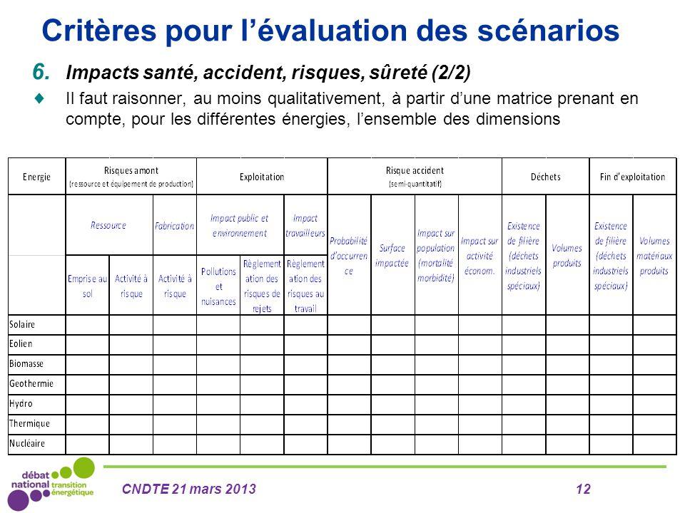 Critères pour l'évaluation des scénarios 6. Impacts santé, accident, risques, sûreté (2/2)  Il faut raisonner, au moins qualitativement, à partir d'u