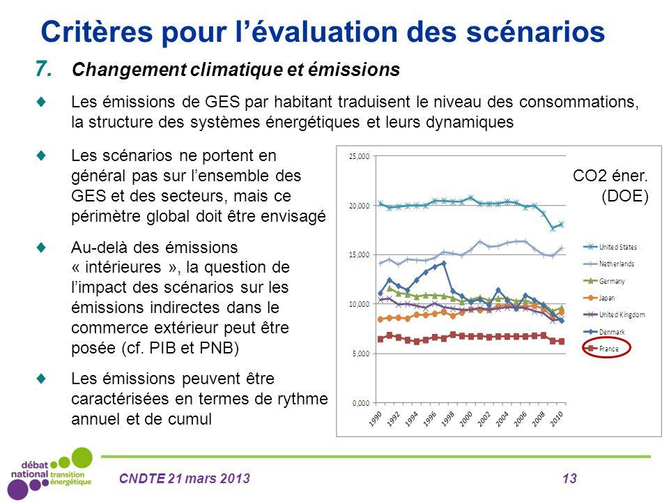 Critères pour l'évaluation des scénarios 7. Changement climatique et émissions  Les émissions de GES par habitant traduisent le niveau des consommati