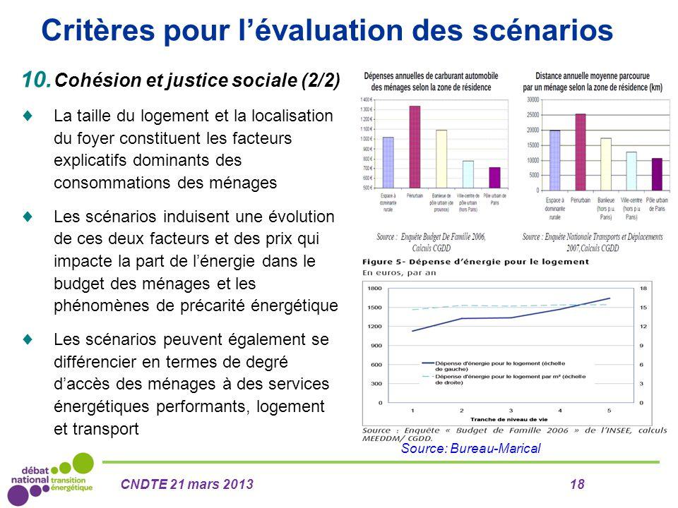 Critères pour l'évaluation des scénarios 10. Cohésion et justice sociale (2/2)  La taille du logement et la localisation du foyer constituent les fac