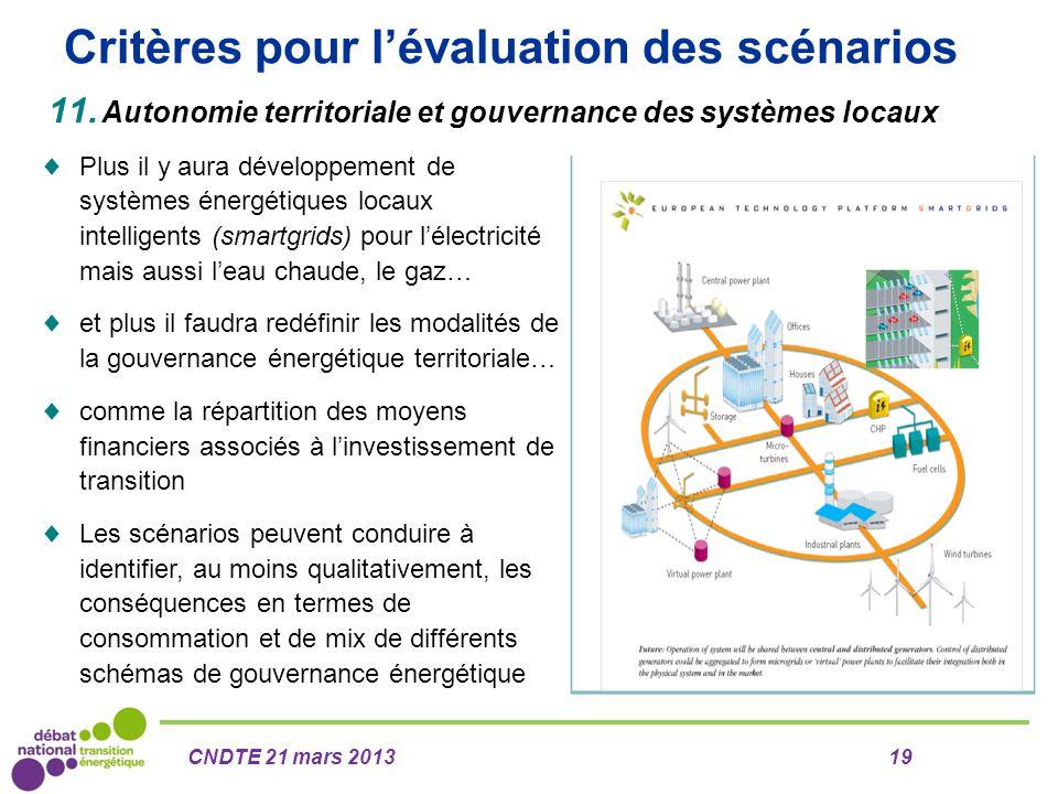 Critères pour l'évaluation des scénarios 11. Autonomie territoriale et gouvernance des systèmes locaux  Plus il y aura développement de systèmes éner