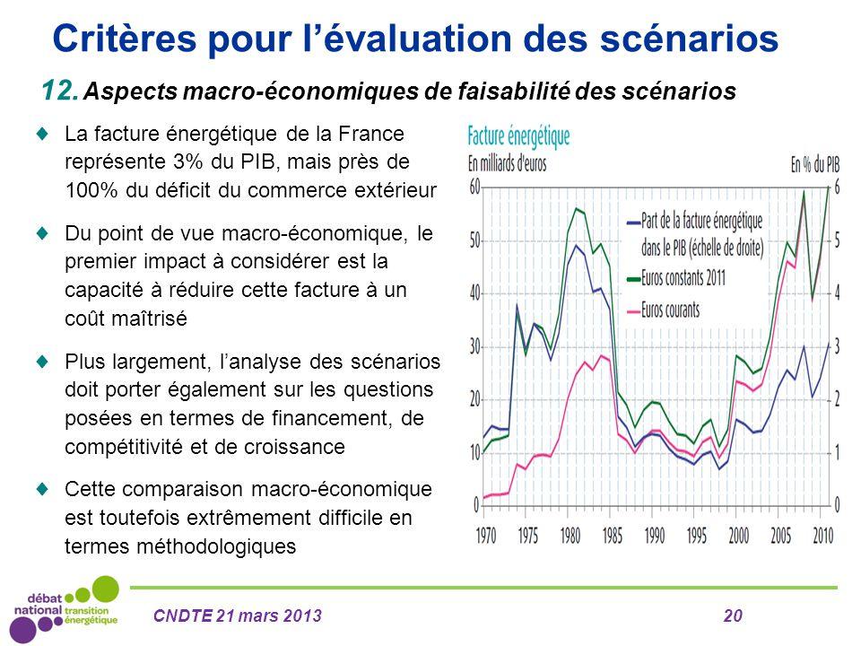 Critères pour l'évaluation des scénarios 12. Aspects macro-économiques de faisabilité des scénarios  La facture énergétique de la France représente 3