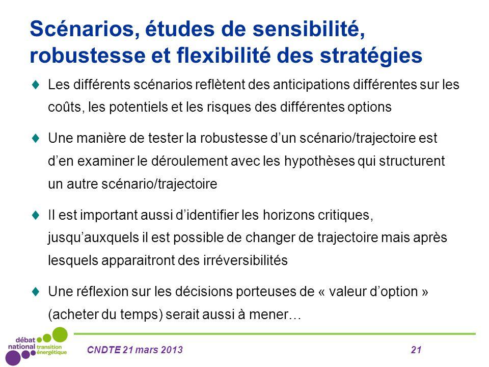Scénarios, études de sensibilité, robustesse et flexibilité des stratégies  Les différents scénarios reflètent des anticipations différentes sur les