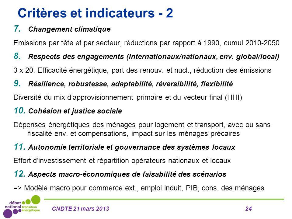 Critères et indicateurs - 2 7. Changement climatique Emissions par tête et par secteur, réductions par rapport à 1990, cumul 2010-2050 8. Respects des
