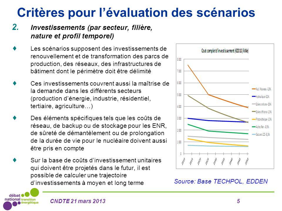 Critères pour l'évaluation des scénarios 2. Investissements (par secteur, filière, nature et profil temporel)  Les scénarios supposent des investisse
