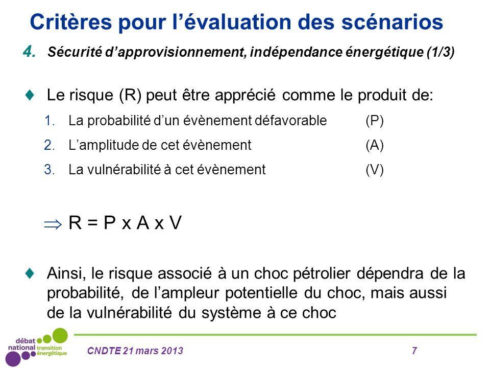 Critères pour l'évaluation des scénarios 4. Sécurité d'approvisionnement, indépendance énergétique (1/3)  Le risque (R) peut être apprécié comme le p