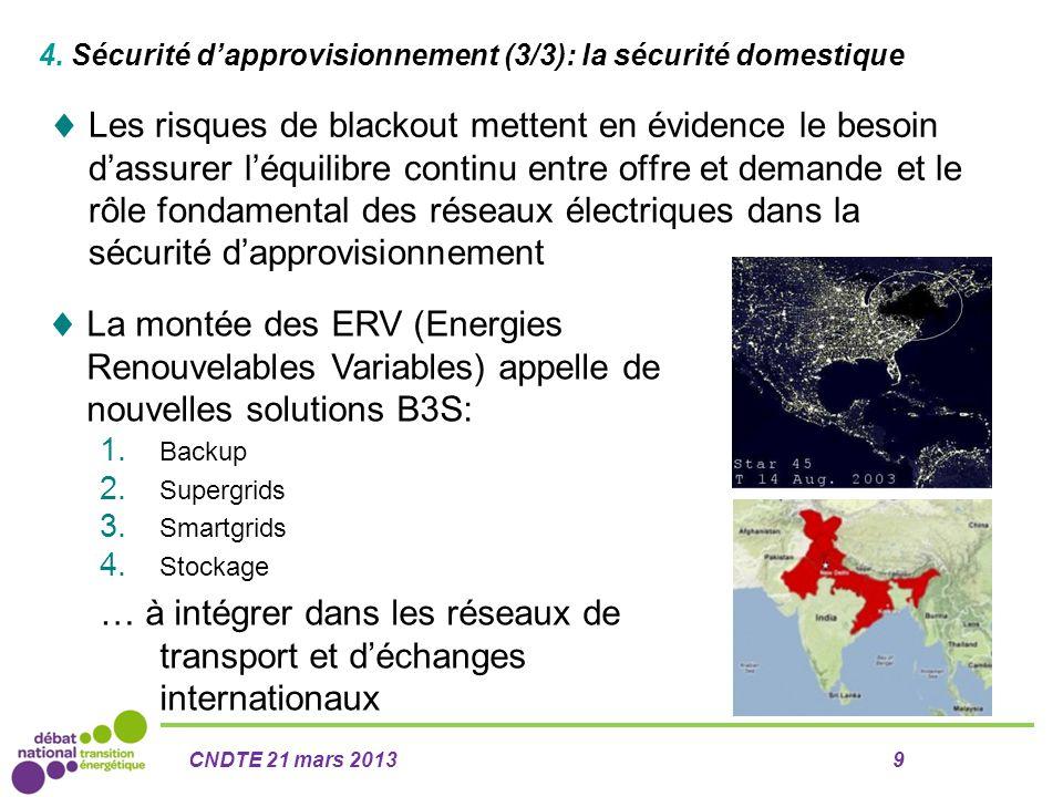 4. Sécurité d'approvisionnement (3/3): la sécurité domestique  Les risques de blackout mettent en évidence le besoin d'assurer l'équilibre continu en