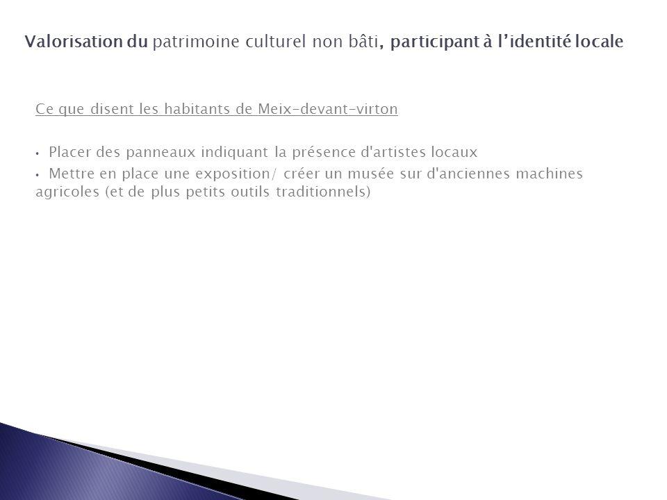 Valorisation du patrimoine culturel non bâti, participant à l'identité locale Ce que disent les habitants de Meix-devant-virton Placer des panneaux in
