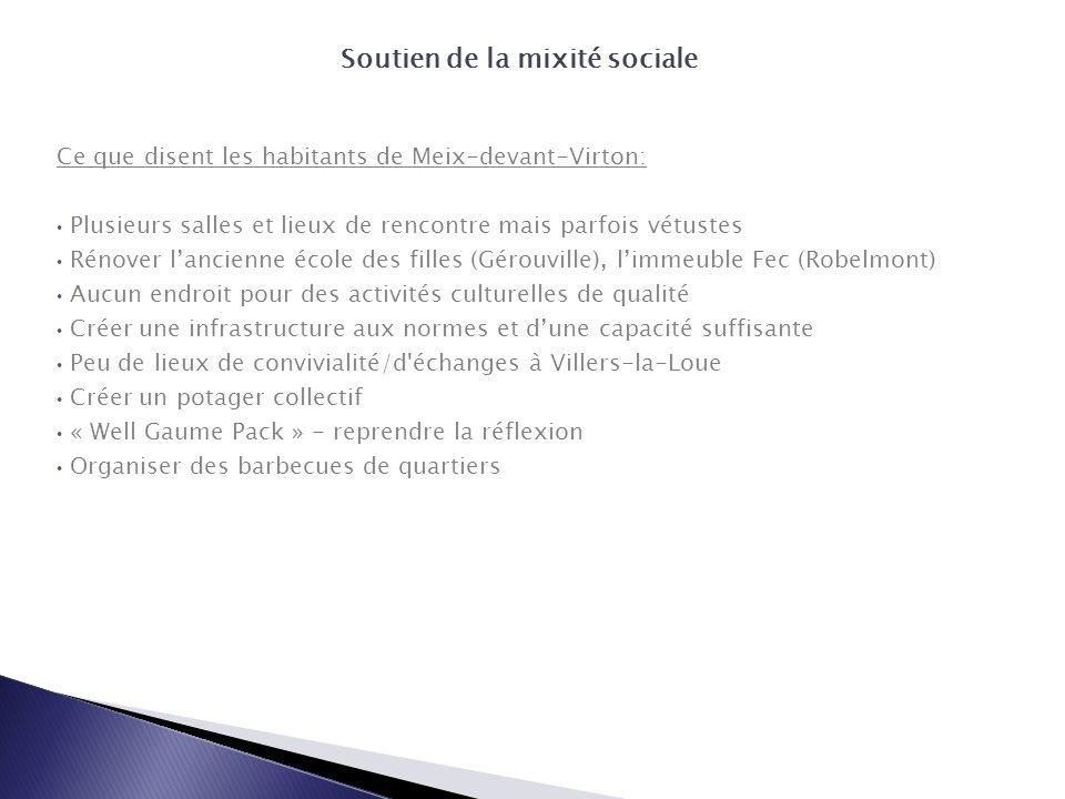 Soutien de la mixité sociale Ce que disent les habitants de Meix-devant-Virton: Plusieurs salles et lieux de rencontre mais parfois vétustes Rénover l