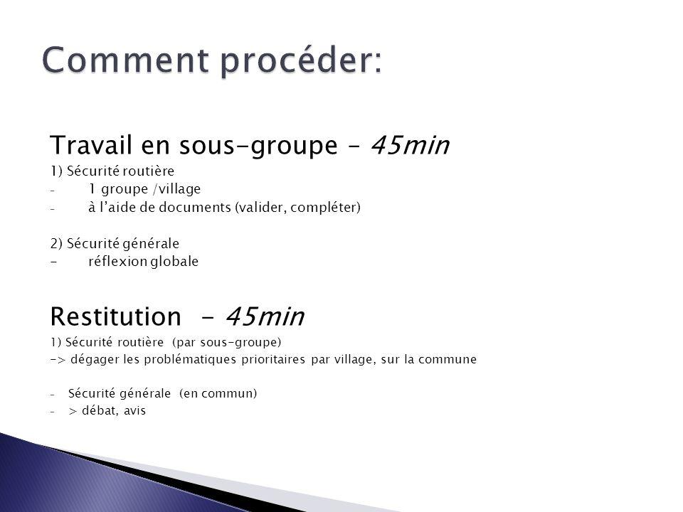 Travail en sous-groupe – 45min 1) Sécurité routière - 1 groupe /village - à l'aide de documents (valider, compléter) 2) Sécurité générale - réflexion